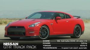 ゼロヨン大会(日産GT-Rトラックパック)